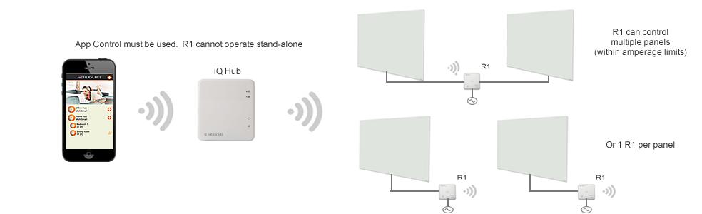 Herschel iQ Configuration Options for R1