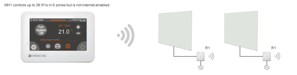 Herschel iQ Configuration Options for WH1
